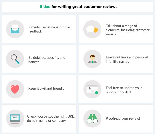25 tips for writing great customer reviews – Trustpilot Support Center