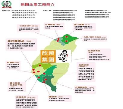 亞洲龍食品股份有限公司【工作職缺及徵才簡介】1111人力銀行