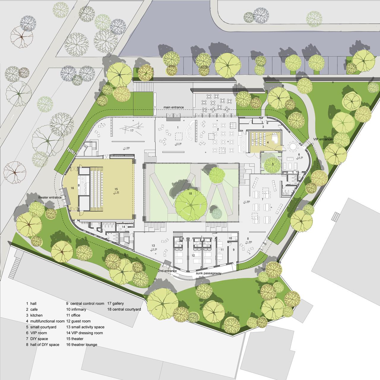 Landscape Design Training