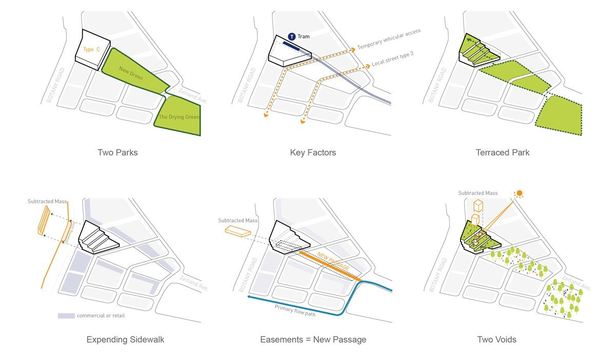 Gallery of Green Square Library & Plaza Design Competition
