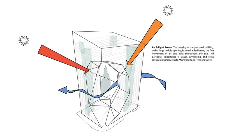Campus Center  Oppenheim Architecture  Design | ArchDaily
