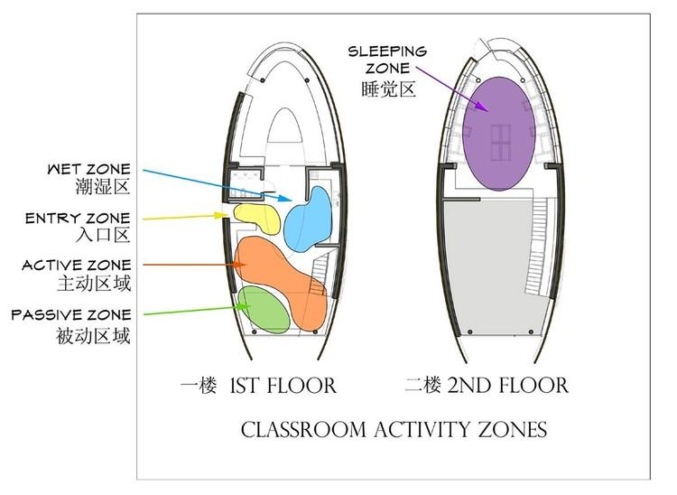 In Progress: Dalian Preschool  Debbas Architecture