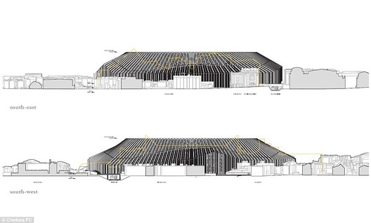 Elevations submitted for planning proposal. Image © Herzog & de Meuron