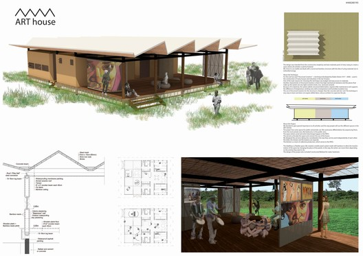 Honorable mention: Art House / Santiago Merello, Antonella Sinacore, and Claudia Varin, from Uruguay. Image Courtesy of NKA Foundation