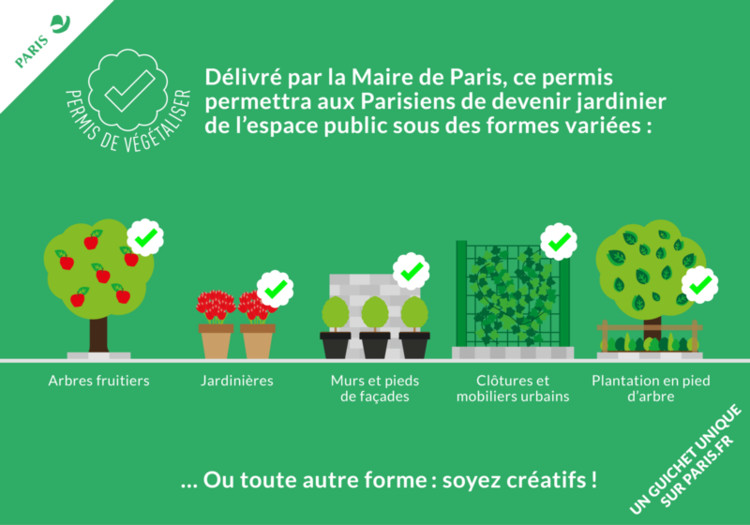 © Prefeitura de París