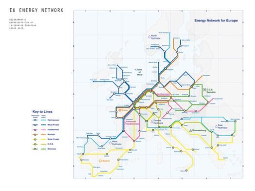 Roadmap 2050 – EU Energy Network. Image Courtesy of Volume