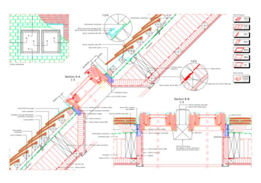 GGL coupled standard install into plain tile © Velux