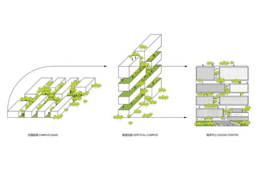 Vertical Campus Design Concept