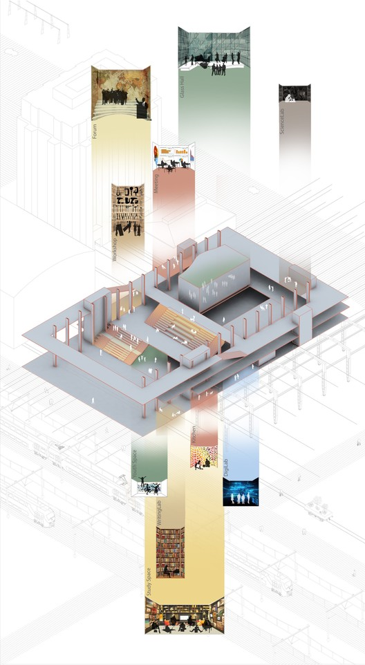 © Civic Architects