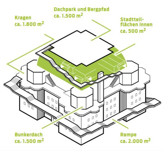 Courtesy of Hilldegarden.org