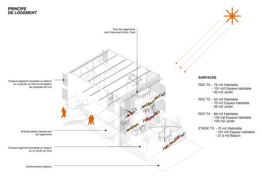 23 Semi-collective Housing Units / Lacaton & Vassal. Image Courtesy of Lacaton & Vassal