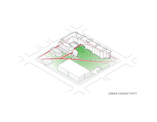 Urban Connectivity