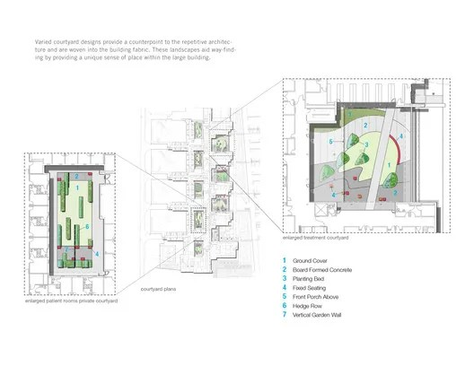 Courtyards Plans