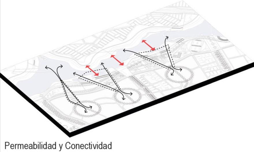Permeabilidad y conectividad. Image Cortesía de ECOPOLIS Estudio