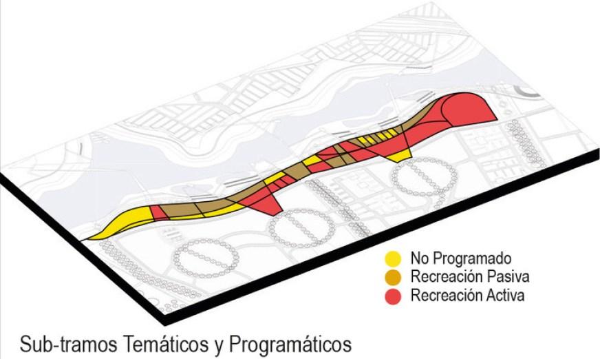 Subtramos programáticos. Image Cortesía de ECOPOLIS Estudio