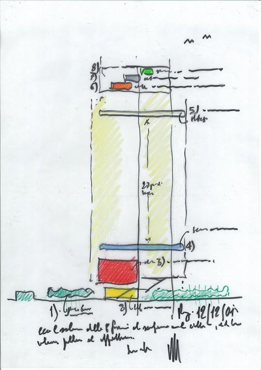 Sketch - Intesa Sanpaolo Bank Headquartes Building / Renzo Piano Building Workshop