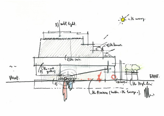 Sketch - Whitney Museum / Renzo Piano Building Workshop + Cooper Robertson