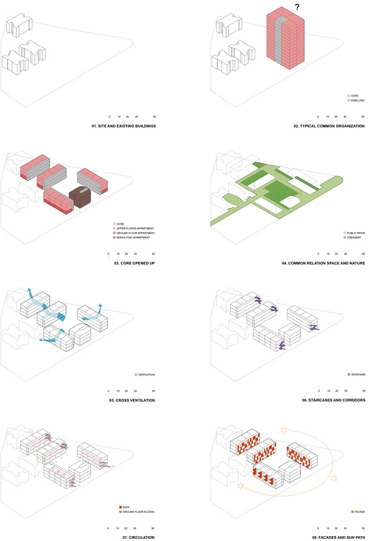 Sublime    Ordinariness Housing Project  DCOOP     Free