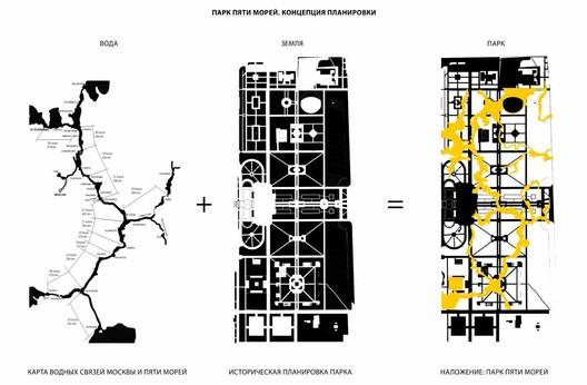 Courtesy of Kleinewelt Architekten bureau