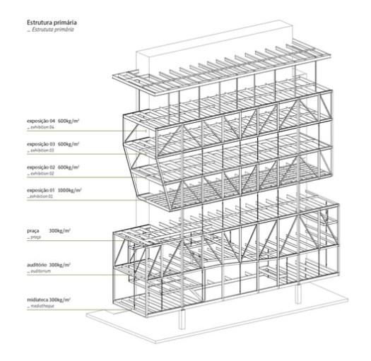 Axonometric Structure