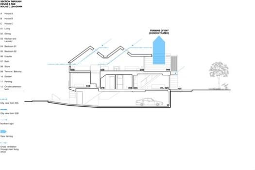 Section House A + C / Diagram