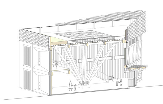 Diagram for Exhibition Hall