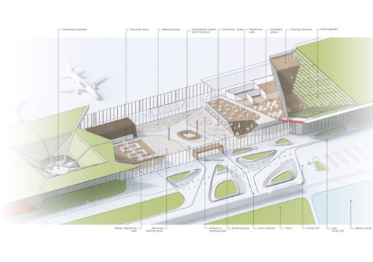 Interior Concept Diagram. Image Courtesy of UNStudio