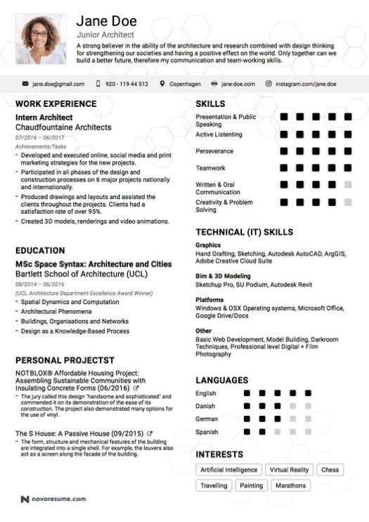 Résumé Examples. Image Courtesy of Novorésumé