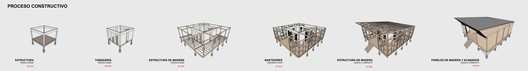 0_PROCESO_CONSTRUCTIVO_DIAGRAMA Architects Propose 120 Incremental Social Houses for Iquitos, Peru Architecture