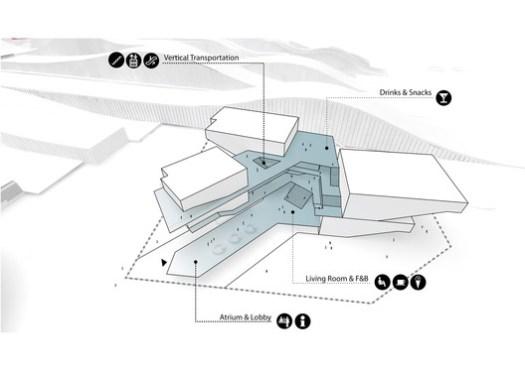 Program distribution diagram. Image Courtesy of UNStudio