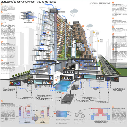 06._Sectional_Perspective Bee Breeders Announces Winners of Sydney Affordable Housing Challenge Architecture