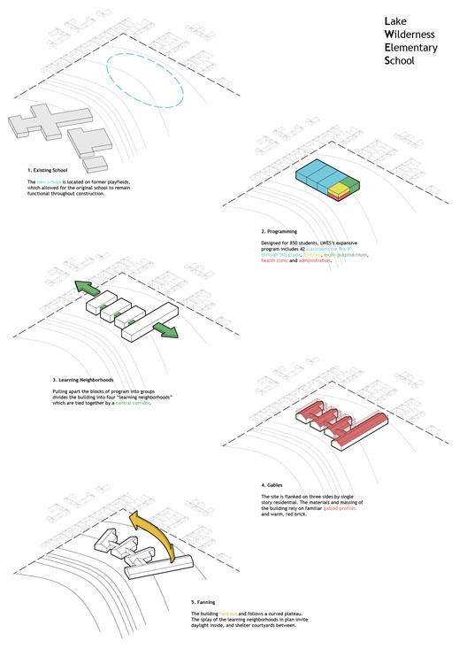 lwes_diagram__Converted_ Lake Wilderness Elementary School / TCF Architecture Architecture