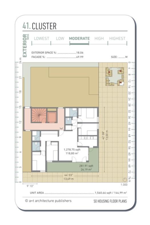 Based on Ginko, Hessamfar & Vérons. Image courtesy of a+t architecture publishers