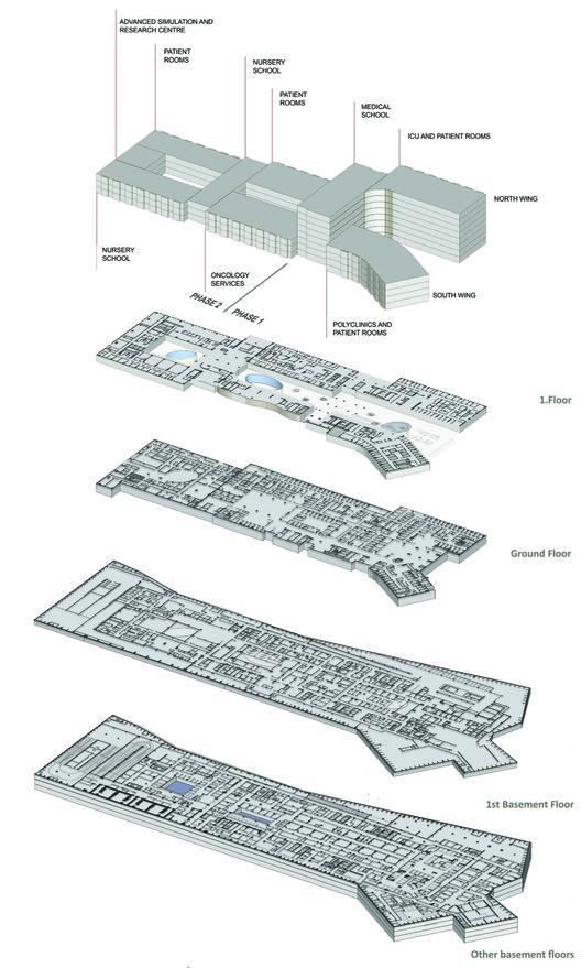 09_aksonometrik_copy Koc University Medical Sciences Campus / Kreatif Architects + Cannon Design Architecture