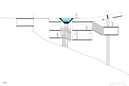 casa_em_ubatuba_bucci_spbr The Importance of the Section in Architectural Representation and Practice Architecture