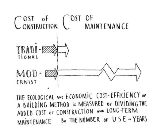 Courtesy of MIT Press