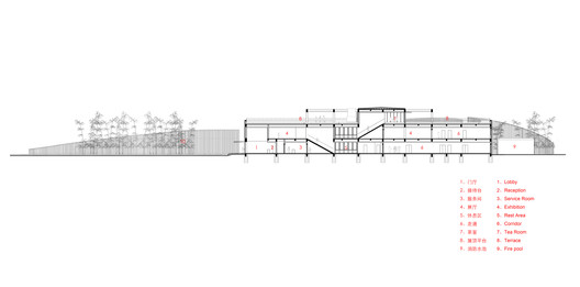 New Building Section