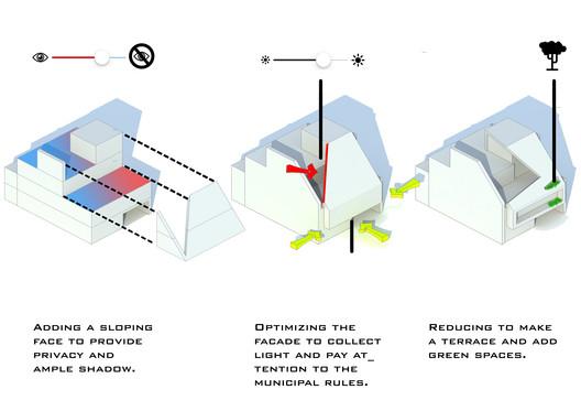 diagram2 Kharand-House / Hamed Tadayon, Mohammad Amin Davarpanah Architecture