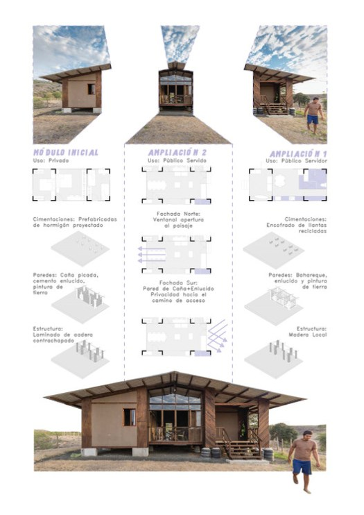 Constructed Prototype Infographics