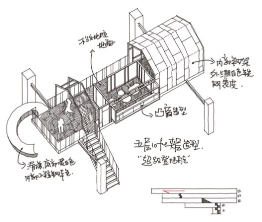 Cloud Pavilion Sketch. Image Courtesy of Ideal Design & Construction Inc.