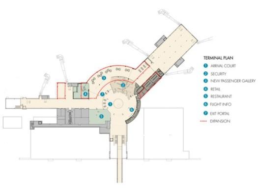 via WHLC Architecture