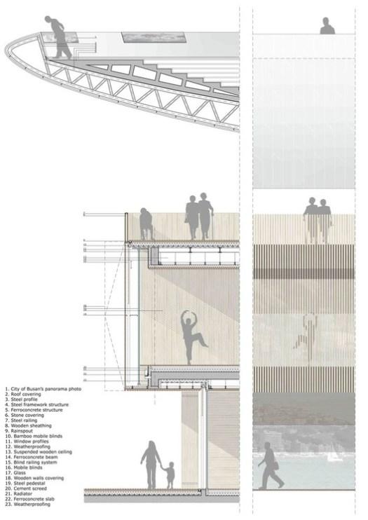 Facade detail Busan Opera House Proposal