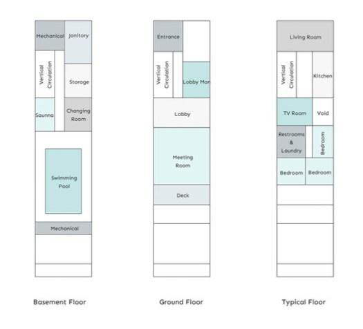 Distribution Floors Diagram