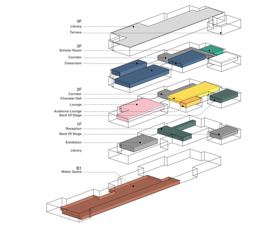 color_scheme-02 B Campus / AIM Architecture Architecture