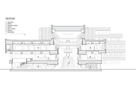 TBP2_publish_SECTION3-02 B Campus / AIM Architecture Architecture