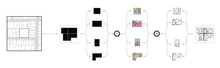 AI+Architecture. Image Courtesy of Stanislas Chaillou