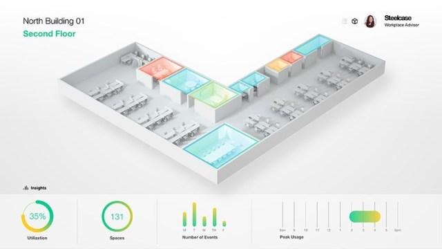 Monitoramento dos ambientes em tempo real. Cortesia de Steelcase