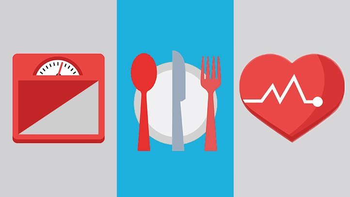 Il Ration Of A Scale A Plate And Cutlery And A Heart