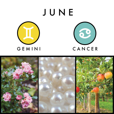A Little About June Birth Symbols Witches Of The Craft