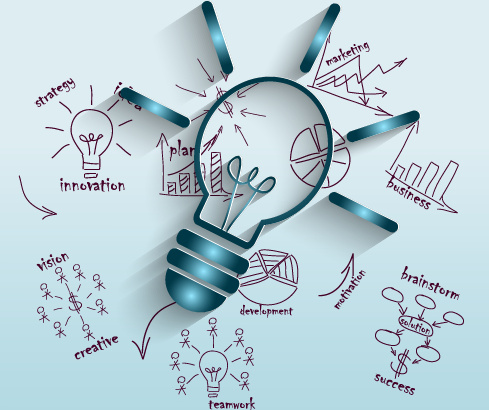 Business Intelligence, Ideas, Business